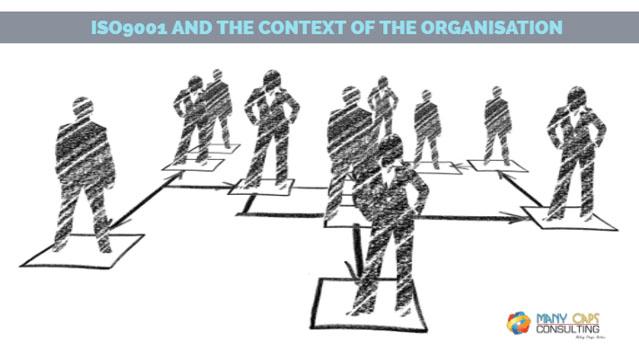 ISO9001--Context