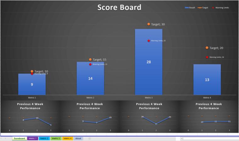 4Metric-Scorecard-tiny