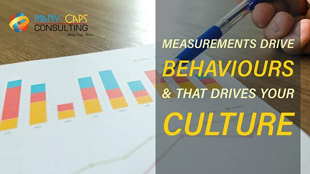 Measurements Drive Behaviours